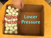 The Highs and Lows of Pressure