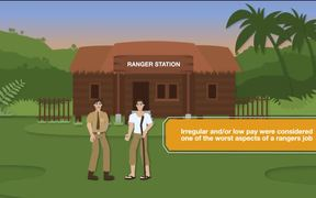 Ranger Perceptions: Asia