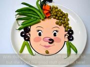 Food Face Dinner Plate for Kids