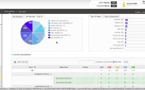 AlienVault: Vulnerability Assessment