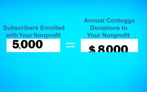 Effortless Fundraising, powered by Conteggo