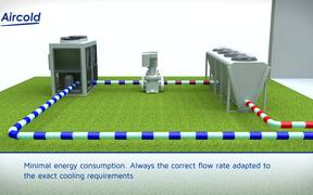 Aircold InRack Data Center Cooling
