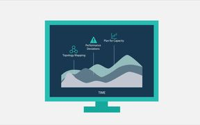 Visibility Across Your Entire IT Ecosystem