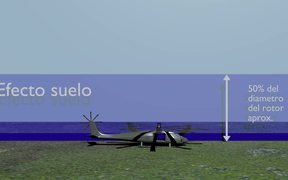 How it Works - Propeller of the Helicopter