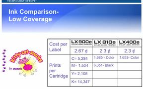 Presentation: LX-Series Label Printer 2010