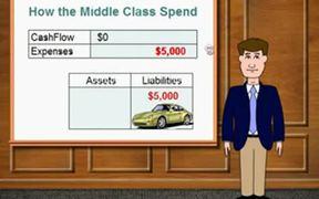 Money Millionaire your Success