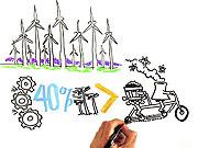 GE - Wind Energy