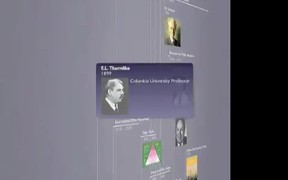 History of Instructional Design and Technology