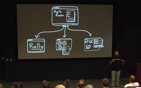 AgileRealm Pitch at TSF Spring 2015 Showcase